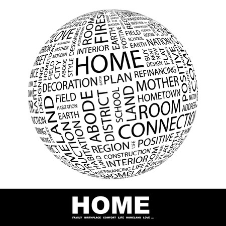 refinancing: HOME. Globe with different association terms. Collage with word cloud.