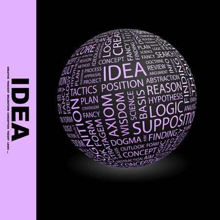 rationalism: IDEA. Globe with different association terms. Collage with word cloud.