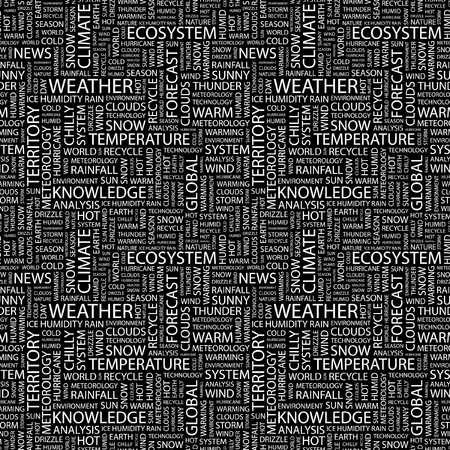 weather terms: WEATHER. Seamless pattern with word cloud. Illustration with different association terms.