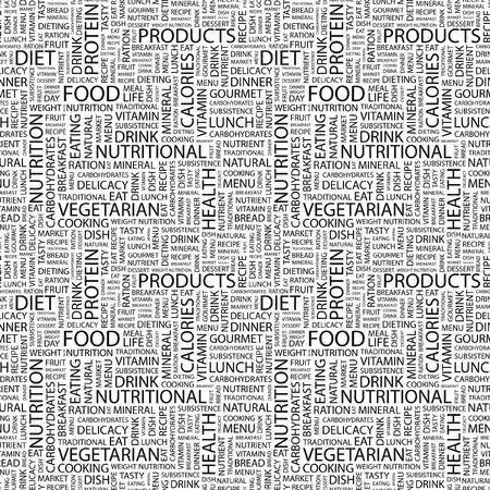 potluck: FOOD. Seamless pattern with word cloud. Illustration with different association terms.