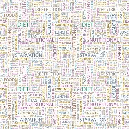 starvation: DIET. Seamless background. Wordcloud illustration.