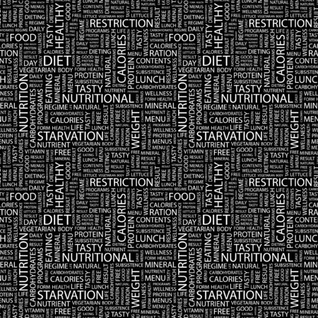 starvation: DIET. Seamless pattern with word cloud. Illustration with different association terms.