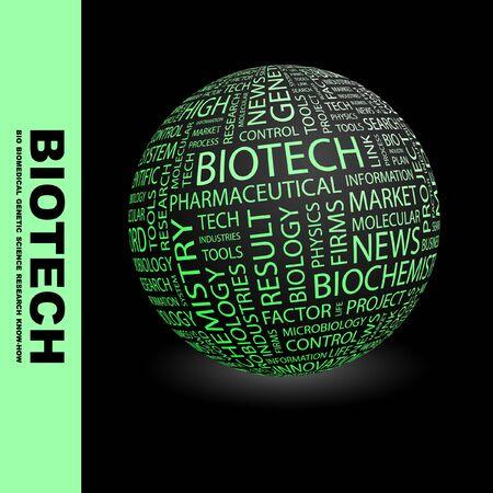 drug discovery: BIOTECH. Globo con termini differenti associazione. Wordcloud illustrazione vettoriale.