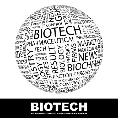 drug discovery: BIOTECH. Globe with different association terms. Wordcloud vector illustration.