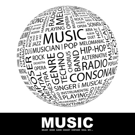 rhythmical: MUSIC. Globe with different association terms. Wordcloud vector illustration.