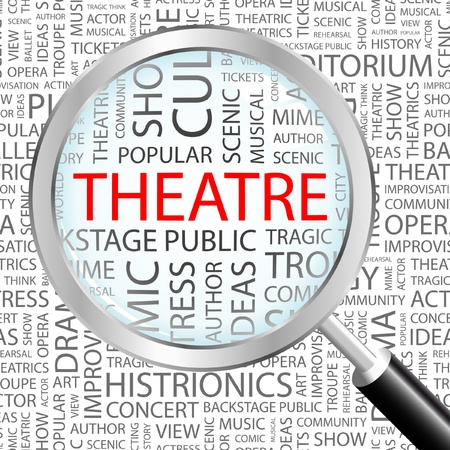 THEATRE. Magnifying glass over background with different association terms. Vector illustration. Stock Vector - 9033824