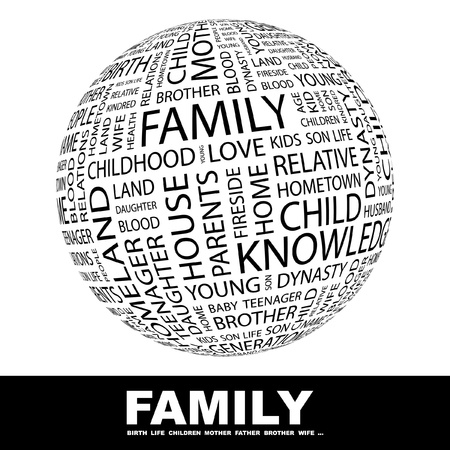 kindred: FAMILY. Globe with different association terms. Wordcloud vector illustration.
