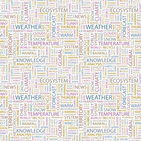 WEATHER. Seamless vector pattern with word cloud.   Vector