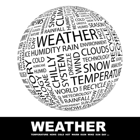 weather terms: WEATHER. Globe with different association terms. Wordcloud vector illustration.