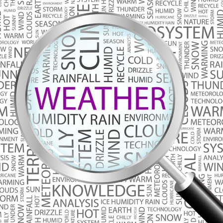 weather terms: WEATHER. Magnifying glass over background with different association terms. Vector illustration.