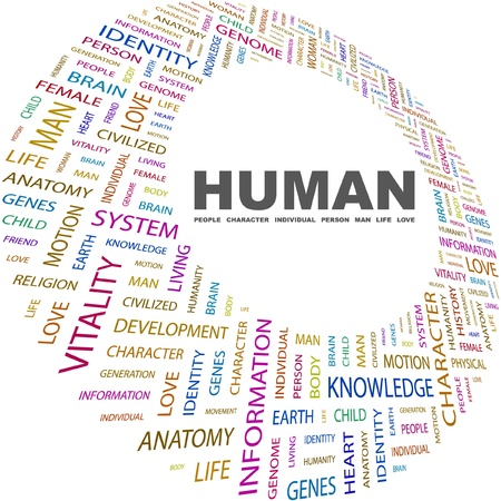 HUMAN. Word collage on white background. Vector illustration. Illustration with different association terms.    Vector