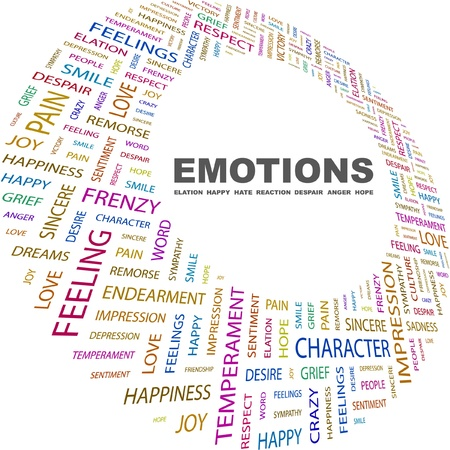 emo��es: EMOTIONS. Word collage on white background. Vector illustration. Illustration with different association terms.