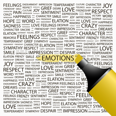 empathy: EMOTIONS. Highlighter over background with different association terms. Vector illustration.