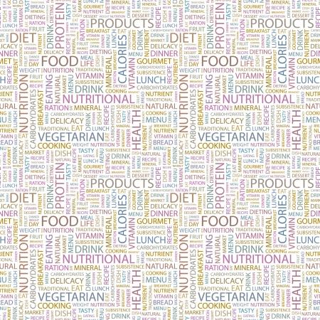 piatto cibo: CIBO. Modello vettoriale senza soluzione di continuit� con la nube di parola. Illustrazione con termini differenti associazione.