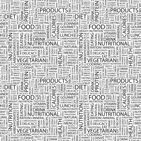 health collage: FOOD. Seamless vector background. Wordcloud illustration. Illustration with different association terms.