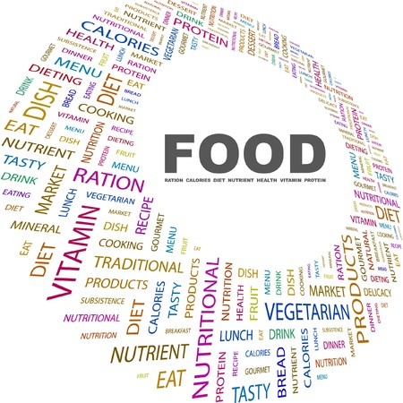 wordcloud: FOOD. Word collage on white background. Vector illustration. Illustration with different association terms.    Illustration