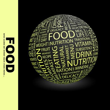 piatto cibo: CIBO. Globo con termini differenti associazione. Wordcloud illustrazione vettoriale.   Vettoriali