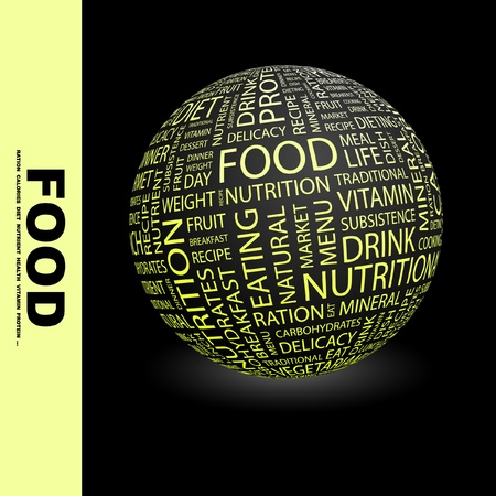 퓌레: FOOD. Globe with different association terms. Wordcloud vector illustration.
