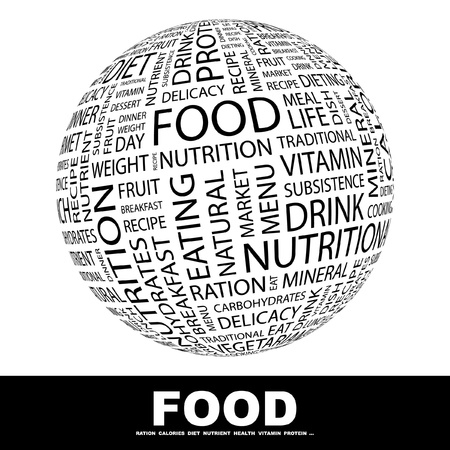 world market: FOOD. Globe with different association terms. Wordcloud vector illustration.