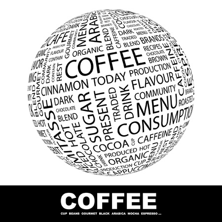 word www: COFFEE. Globe with different association terms. Wordcloud vector illustration.