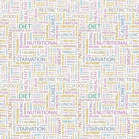 subsistence: DIET. Seamless vector pattern with word cloud. Illustration with different association terms.