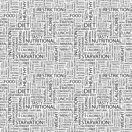 keywords backdrop: DIET. Seamless vector pattern with word cloud. Illustration with different association terms.