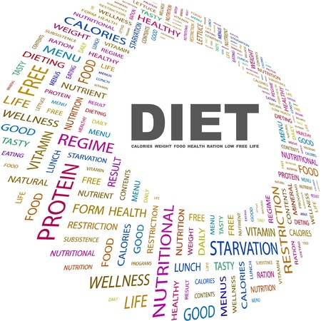 perfect body: DIET. Word collage on white background. Vector illustration. Illustration with different association terms.