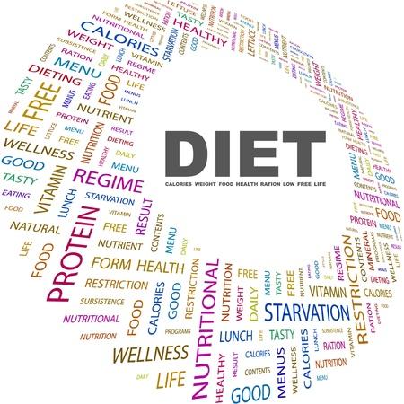 obesidad: DIETA. Collage de palabra sobre fondo blanco. Ilustraci�n vectorial. Ilustraci�n con t�rminos de asociaci�n diferente.