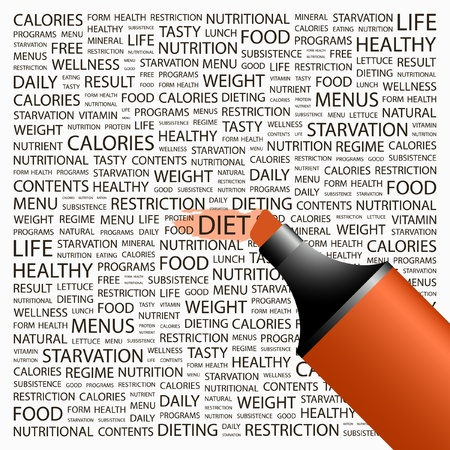 starvation: DIET. Highlighter over background with different association terms. Vector illustration.