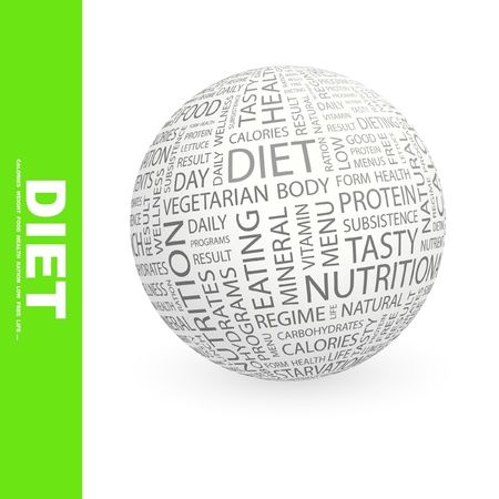 fatness: DIET. Globe with different association terms. Wordcloud vector illustration.