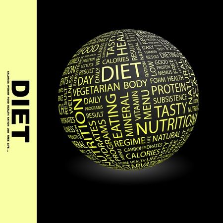 www tasty: DIET. Globe with different association terms. Wordcloud vector illustration.