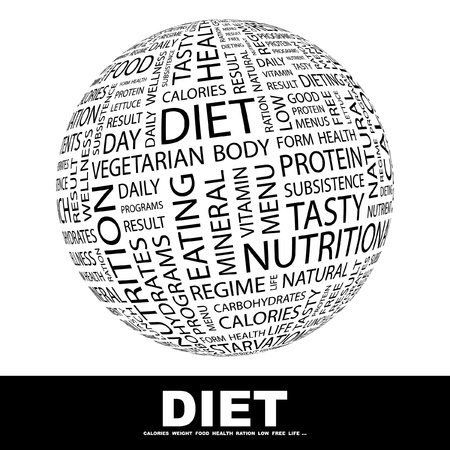 ration: DIET. Globe with different association terms. Wordcloud vector illustration.