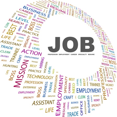 job recruitment: JOB. Word collage on white background. Vector illustration. Illustration with different association terms.