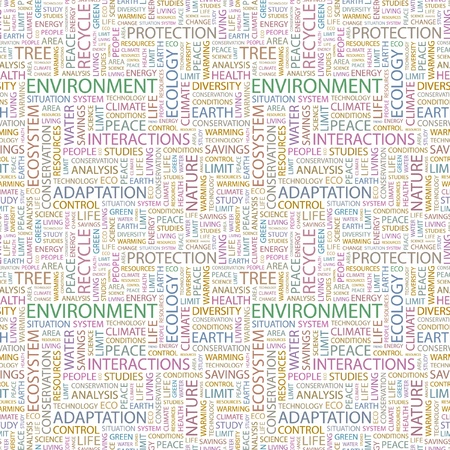 macrocosm: ENVIRONMENT. Seamless vector pattern with word cloud. Illustration with different association terms.