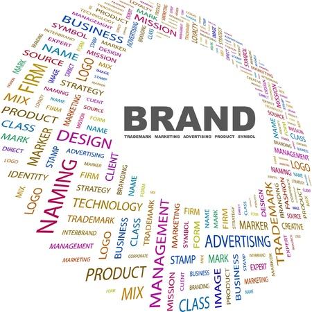 MARCA. Collage de palabra sobre fondo blanco. Ilustración vectorial. Ilustración con términos de asociación diferente.