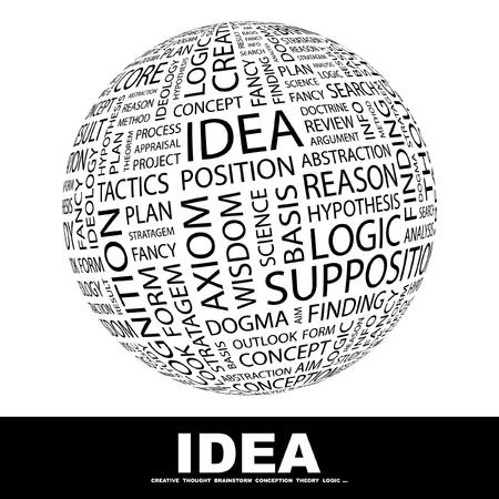 asociacion: IDEA. Globo con términos de asociación diferente. Ilustración vectorial de Wordcloud.   Vectores