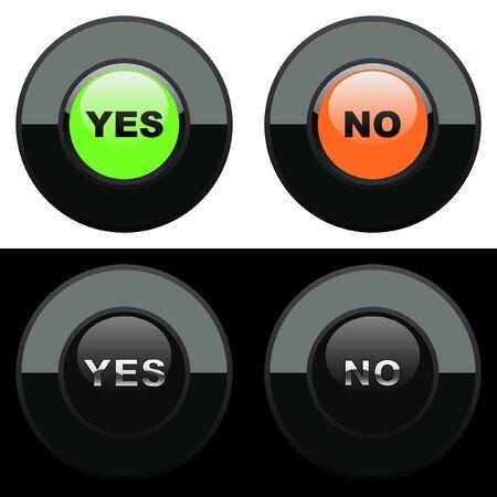 activacion: S� y No aparece el bot�n configurar.
