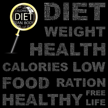 starvation: DIET. Word collection. Illustration with different association terms.