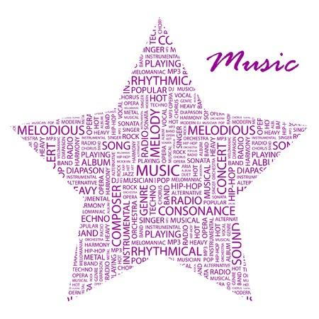MUSICA. Collage di parola su sfondo bianco.