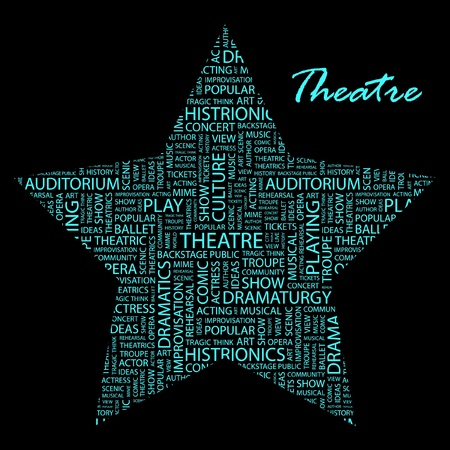 dramatics: THEATRE. Word collage on white background. Illustration with different association terms.