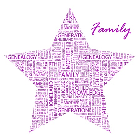 kin: FAMILY. Word collage on white background. Vector illustration. Illustration with different association terms.