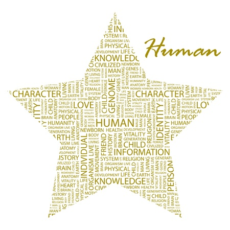civilized: HUMAN. Word collage on white background. Vector illustration. Illustration with different association terms.