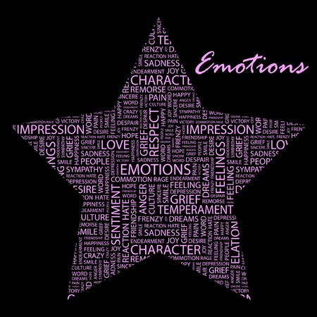 commotion: EMOTIONS. Word collage on black background. Vector illustration. Illustration with different association terms.    Illustration
