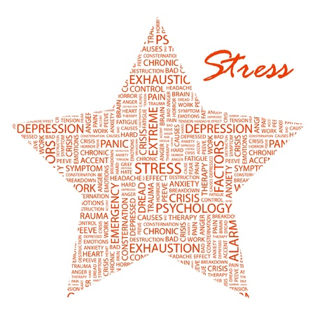consternation: STRESS. Word collage on white background.