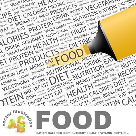 health collage: FOOD. Highlighter over background with different association terms.