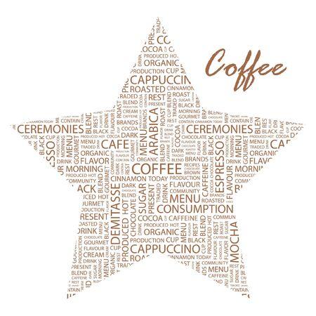 demitasse: COFFEE. Word collage on white background.