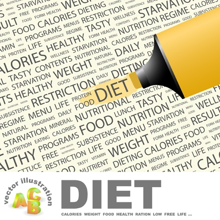 DIET. Highlighter over background with different association terms.  Vector