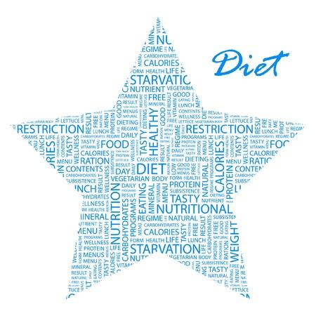 obesidad: DIETA. Collage de palabra sobre fondo blanco.  Vectores