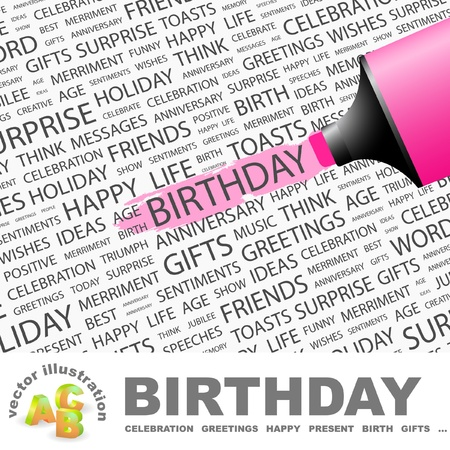 BIRTHDAY. Highlighter over background with different association terms.