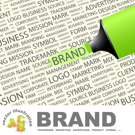 interbrand: BRAND. Highlighter over background with different association terms. Vector illustration.
